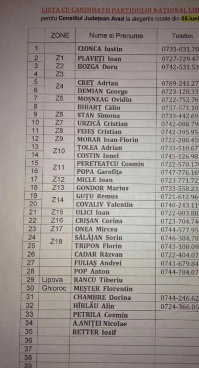Lista candidati PNL la CJA