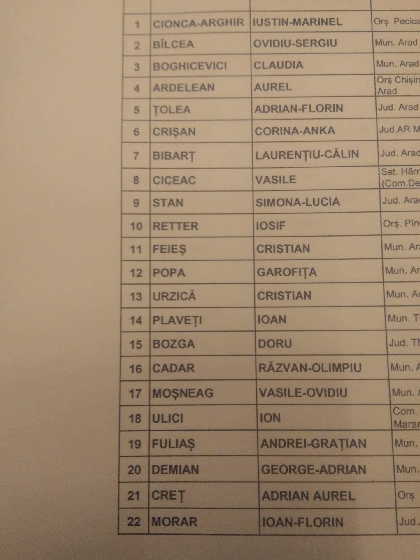 lista PNL CJA 1