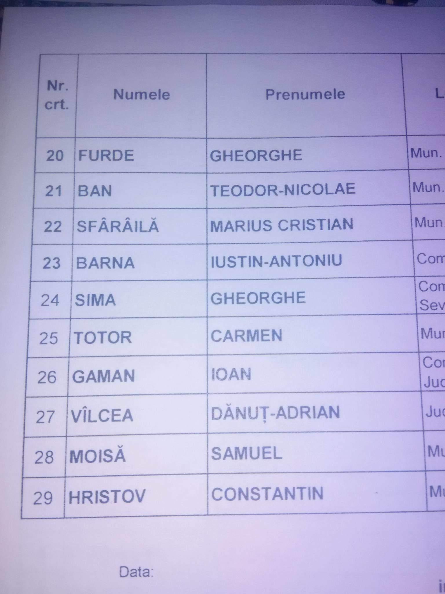 lista PNL CLM 2