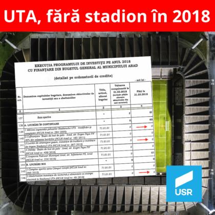 """Vești proaste! Stadionul """"Francisc Neuman"""" NU VA FI GATA nici în acest an"""